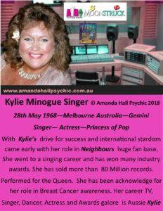 Kylie Minogue female Gemini